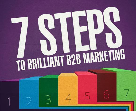 7 étapes du marketing btob