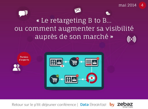 CR Databreakfast #4 | Retargeting B2B