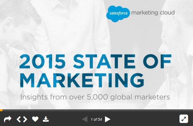 Pr2sentation SlideShare 2015 State of Marketing