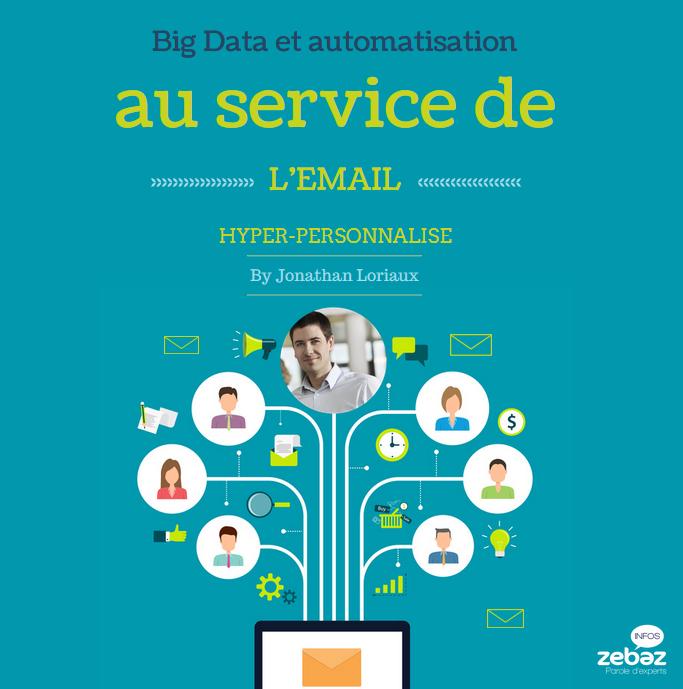 big data & email hyper-personnalisé