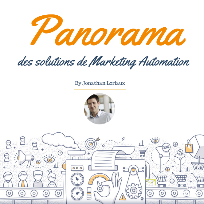 Panorama Solutions Marketing Automation