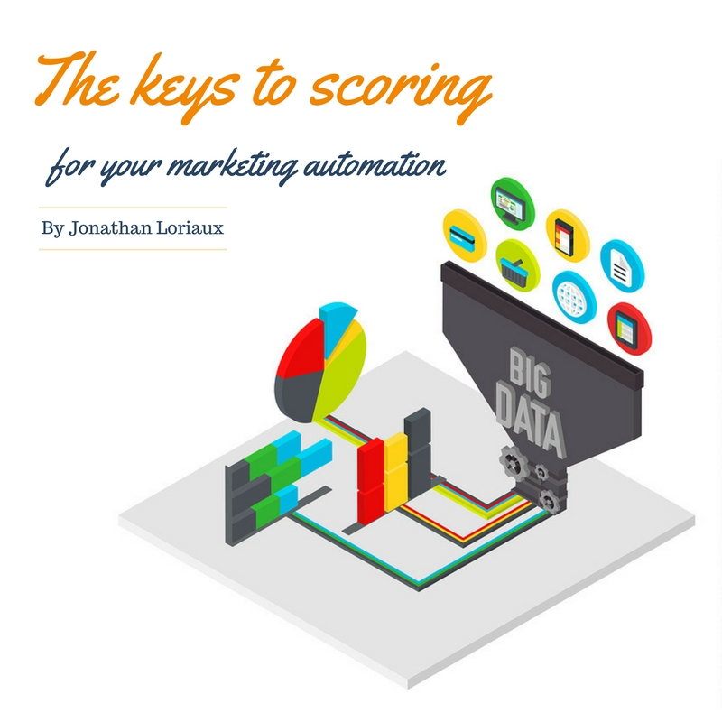 Scoring et marketing automation