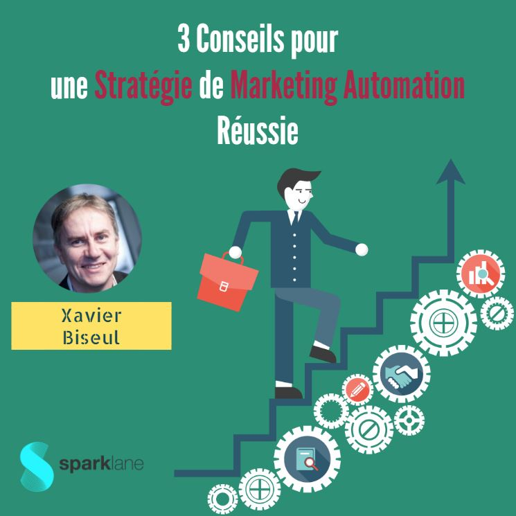 Stratégie de Marketing Automation