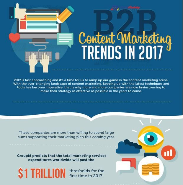 infographie : content marketing trends in 2017