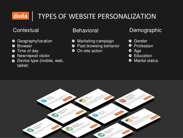 Types of website personalization
