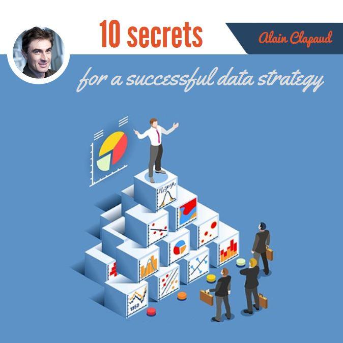 succesful data strategie