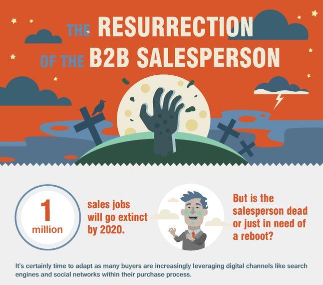 Infographic | B2B salesman
