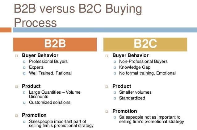 Firmographic : B2B versus B2C Buying Process