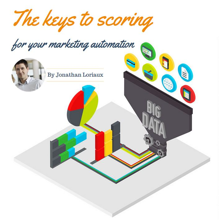 scoring and marketing automation