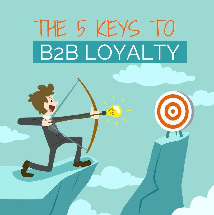 B2B Loyalty