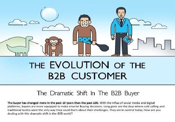 Customer 360