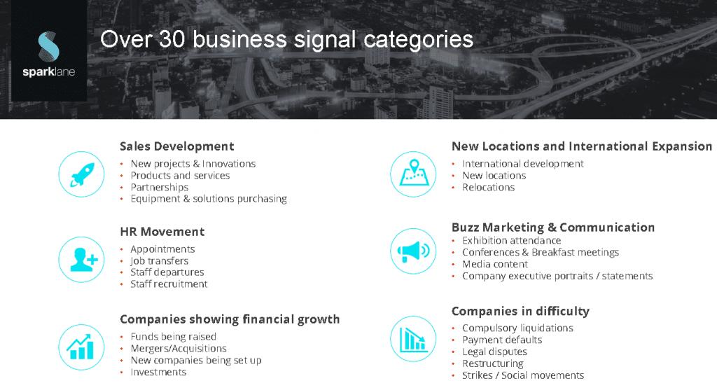 Sparklane 30 business signal categories