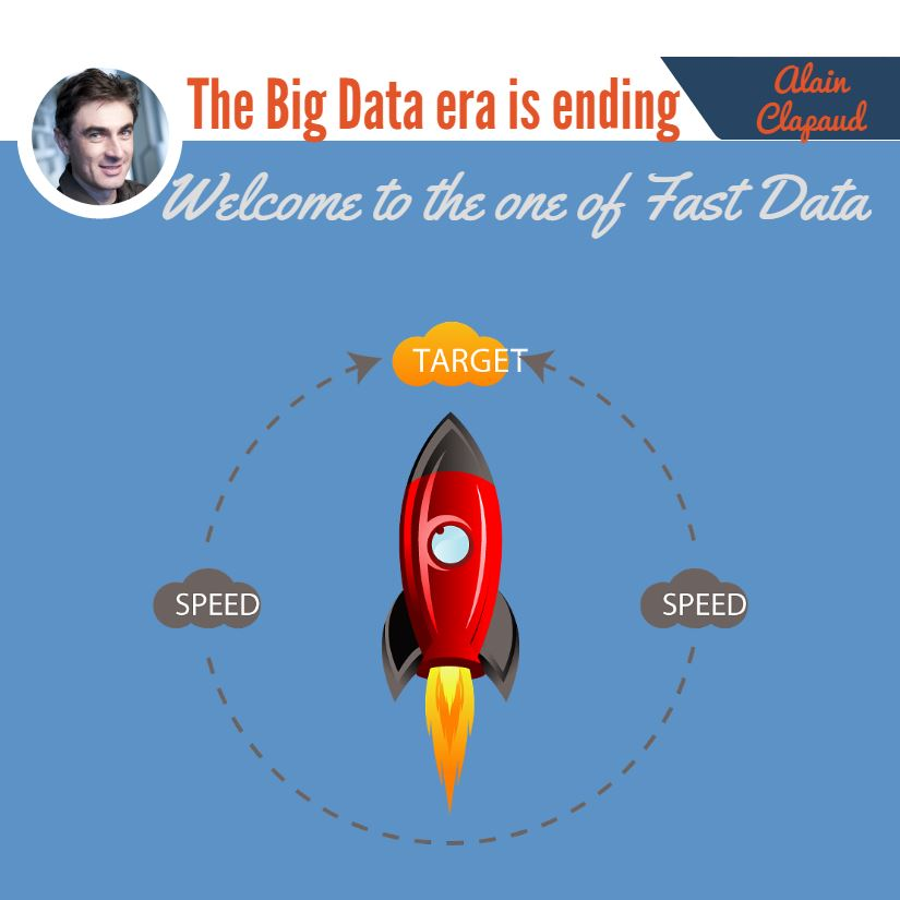 The Big Data era is ending ; welcome to the one of Fast Data