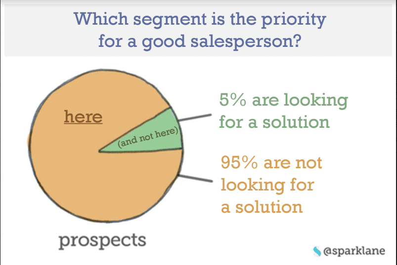 segment-priority
